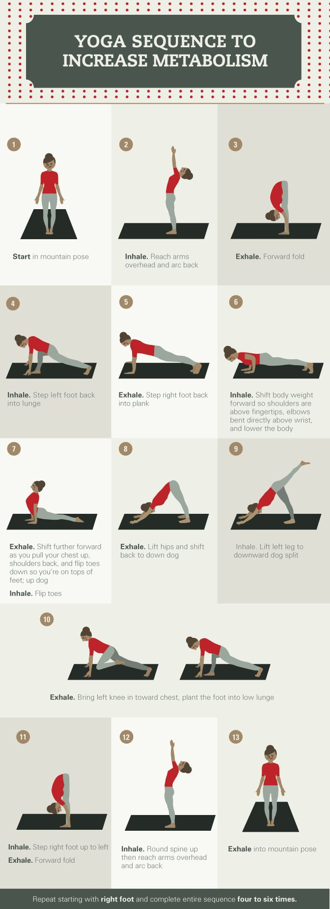 A typical sun salutation is a great way for the body to get moving, and increase...