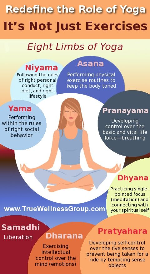 Ashtanga Yoga: What is It and its Role in our Wellness  It's not just for ph...