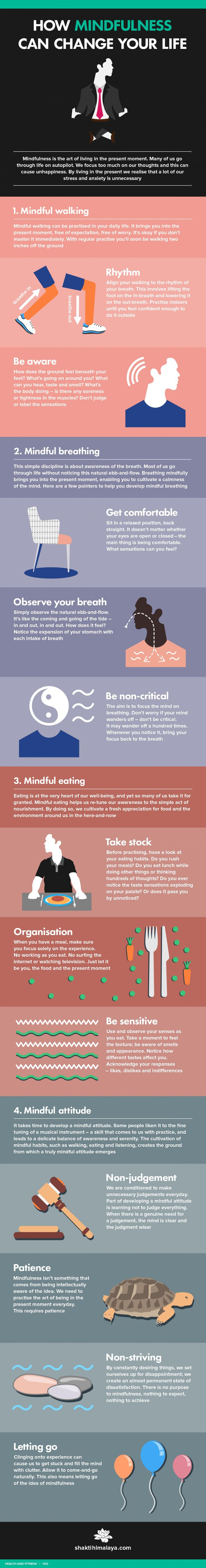 How Mindfulness Can Change Your Life (Infographic)-Infographics|Graphics…