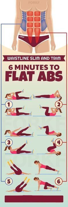 Goal for having a fit body. It's time to do this sequence to achieve flat ab...