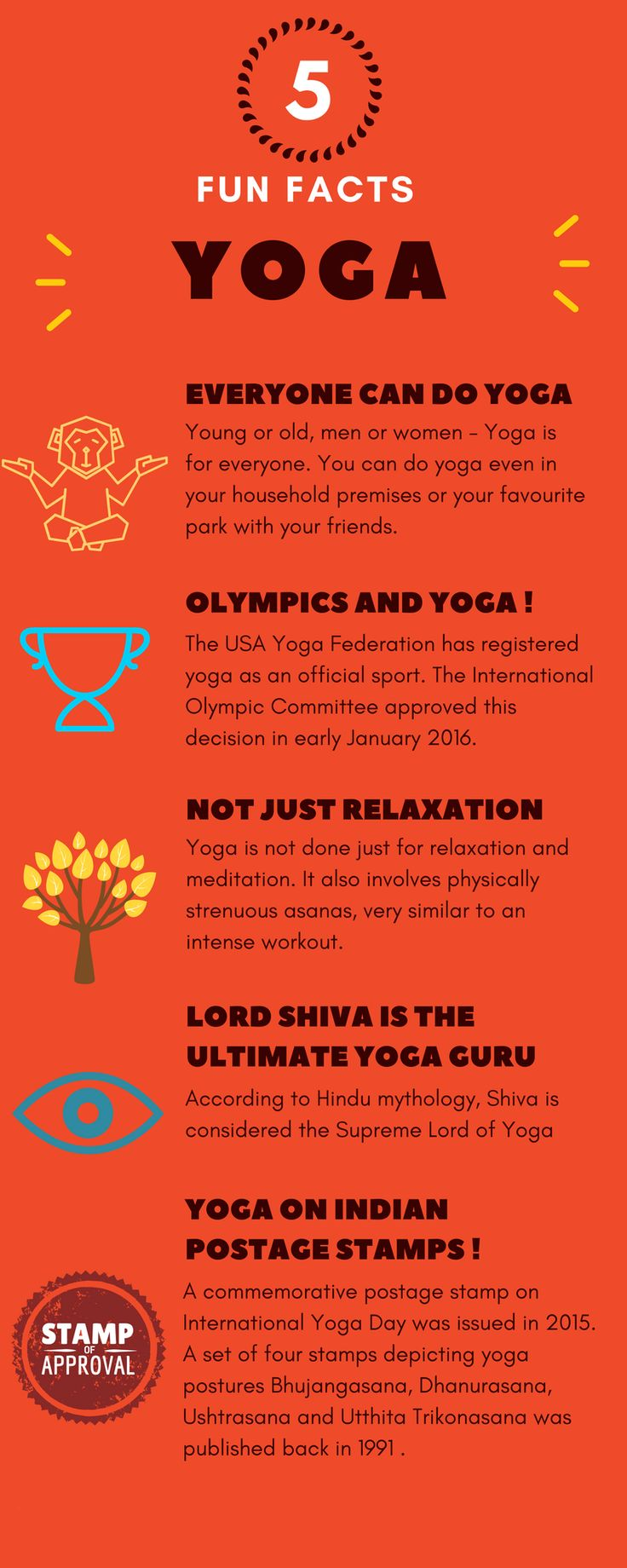 Let's know some fun facts about #yoga and it's benefits.