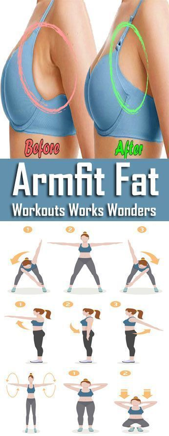 Thisworkout routinewill aim to tone up the