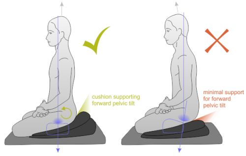 Meditation Tips and its Benifits:  The position or the posture is important. Whe...