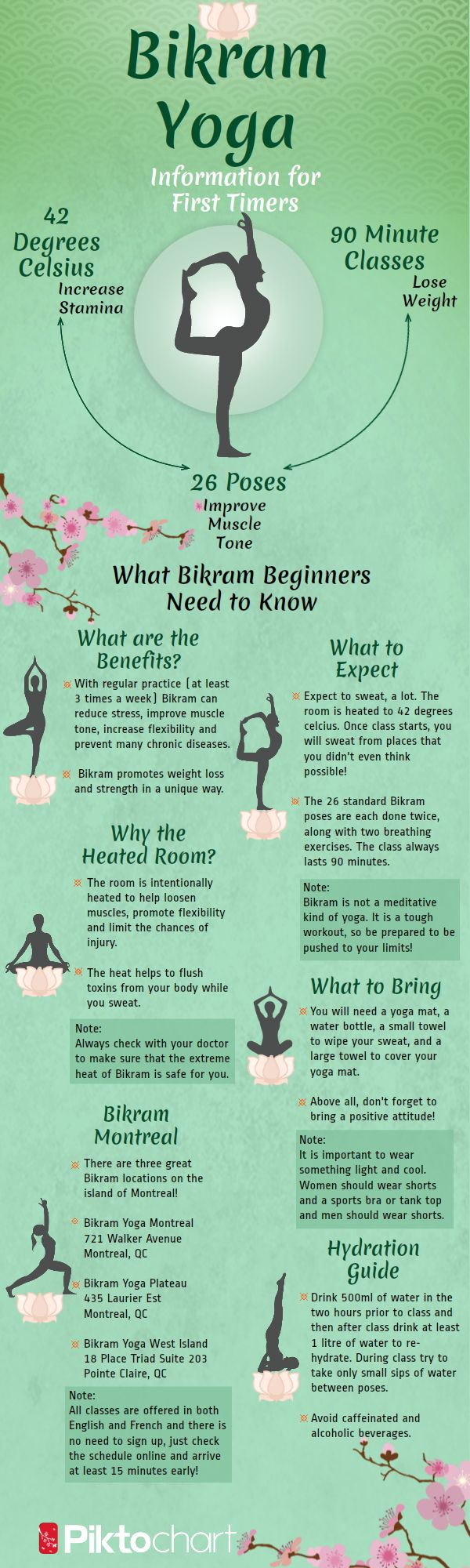 What you need to know about Bikram Yoga Loved and Pinned by www.downdogboutiq......