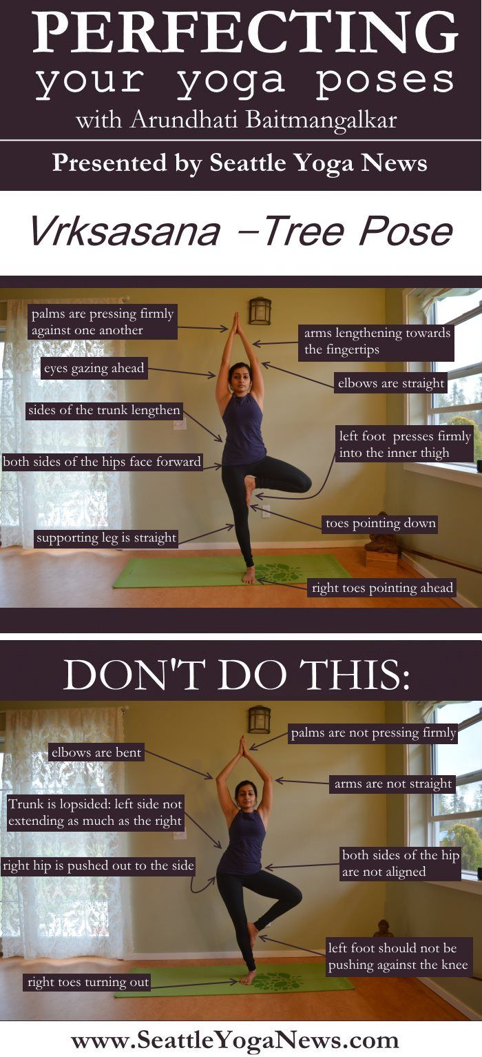 Are you looking to perfect your Tree pose (Vrksasana)? Follow this visual guide...
