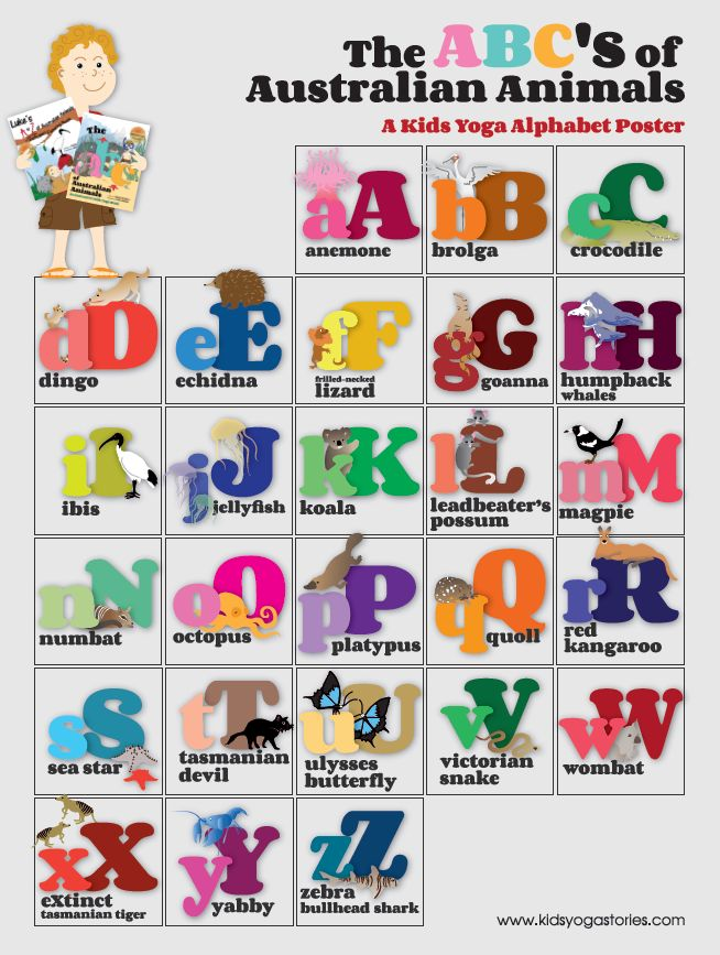 The ABC's of Australian Animals: A Kids Yoga Alphabet Poster to match our AB...