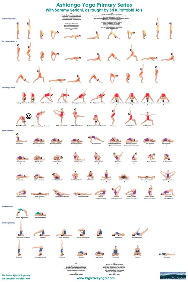 The ashtanga primary series comes to life in color... - Big Wave Yoga Maui
