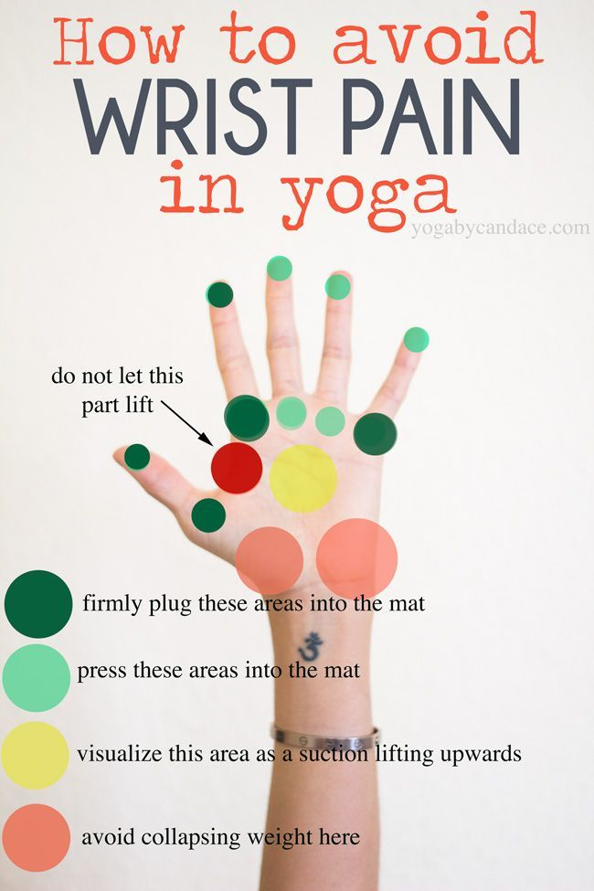 How To Avoid Wrist Pain In Yoga....Try this to avoid getting hurt... Happy Yoga!