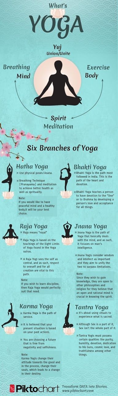 Yoga terms- may help guide you to which yoga may be best for you. I prefer hatha...
