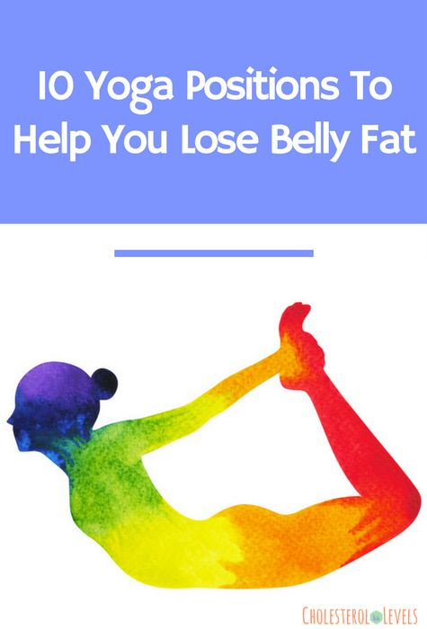 10 Yoga Poses to help you lose belly fat. Get a great ab workout doing yoga. #yo...