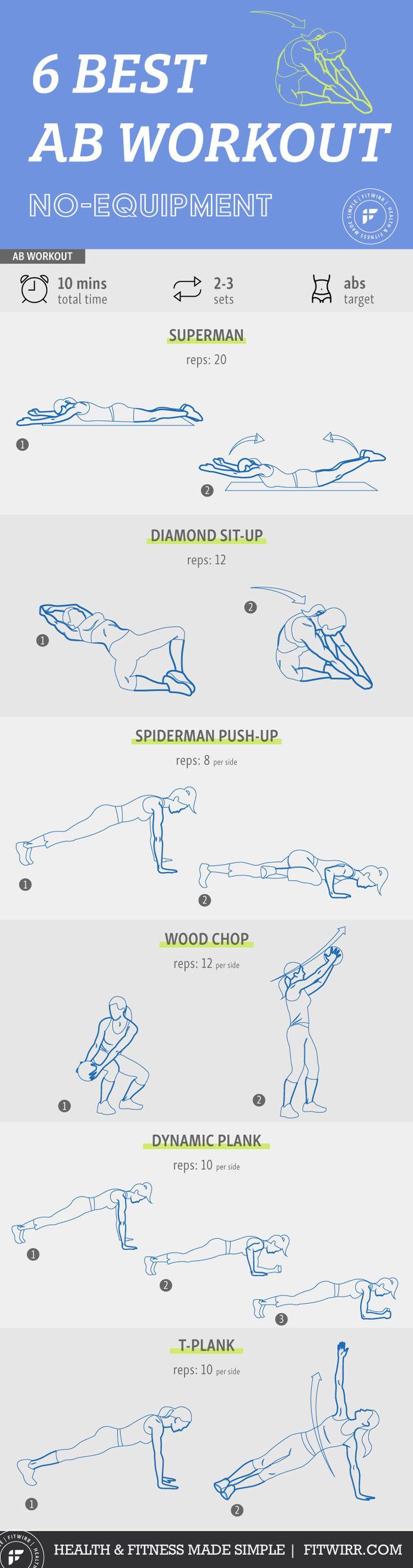 Ab Workout Chart.