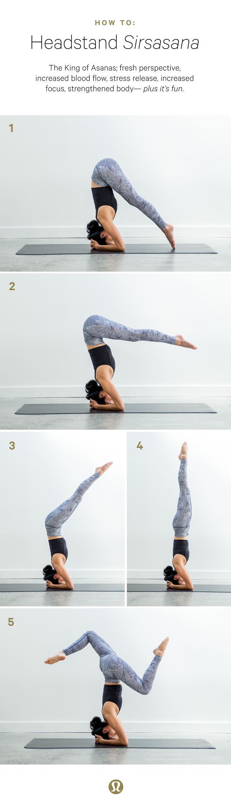 How to headstand (sirsasana). Step one: head to a local yoga class to get in per...