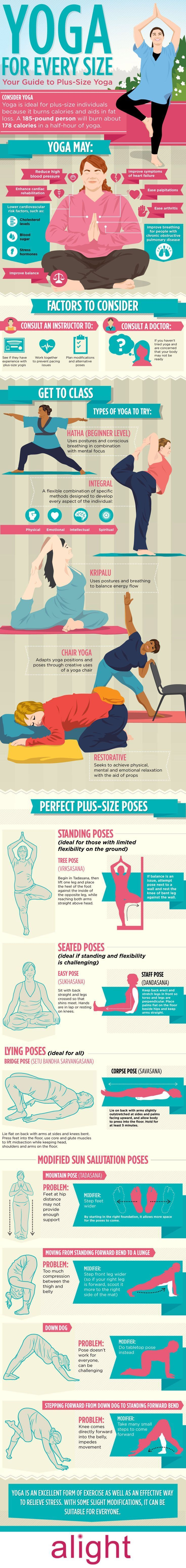 Yoga For Every Size: A Guide To Plus-Size Yoga Pictures, Photos, and Images for ...