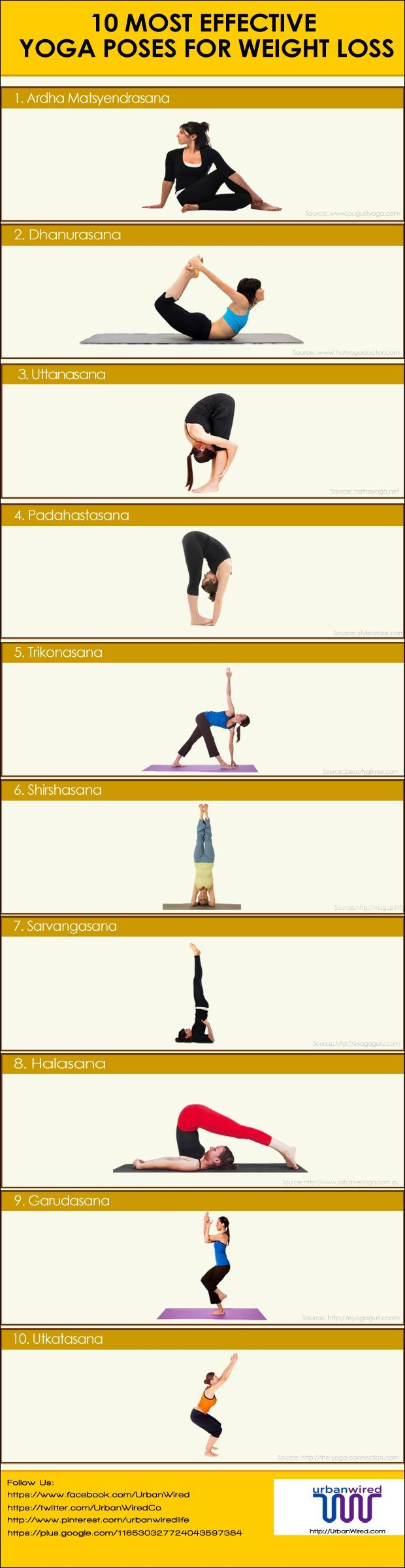 10 Most Effective Yoga Poses For Weight Loss.