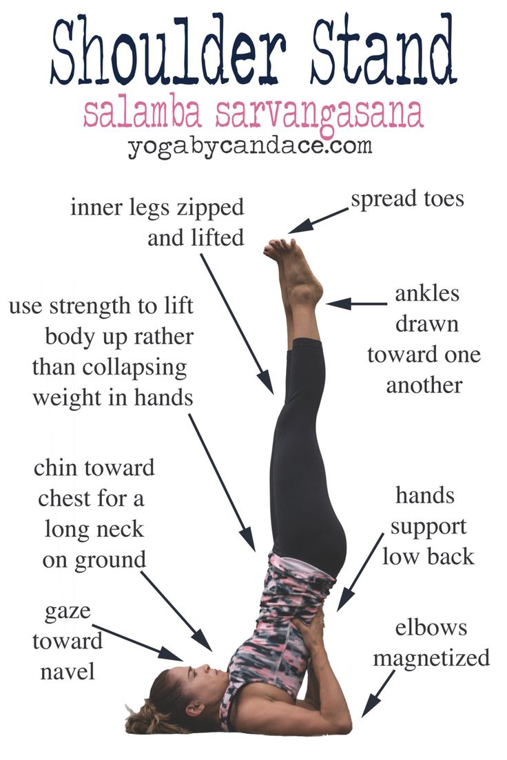 How to do Shoulder Stand — YOGABYCANDACE