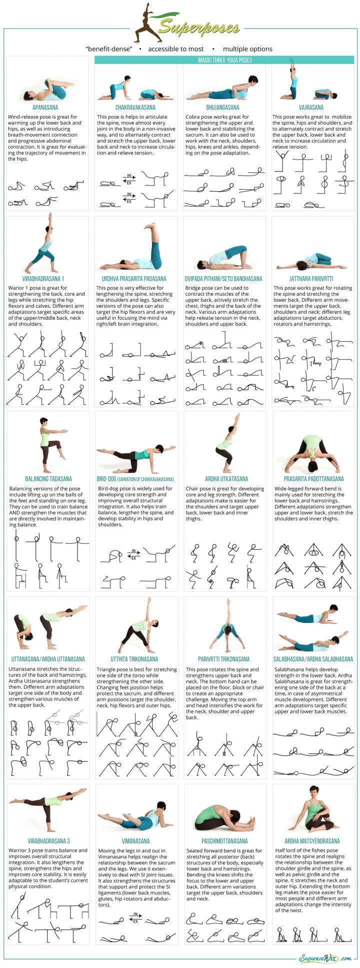 ☆ YOGA POSES ☆: These power poses are great! The names are different than wh...