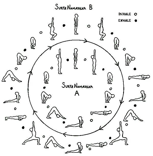 Surya Namaskar: Start Your Day with an Attitude of Gratitude
