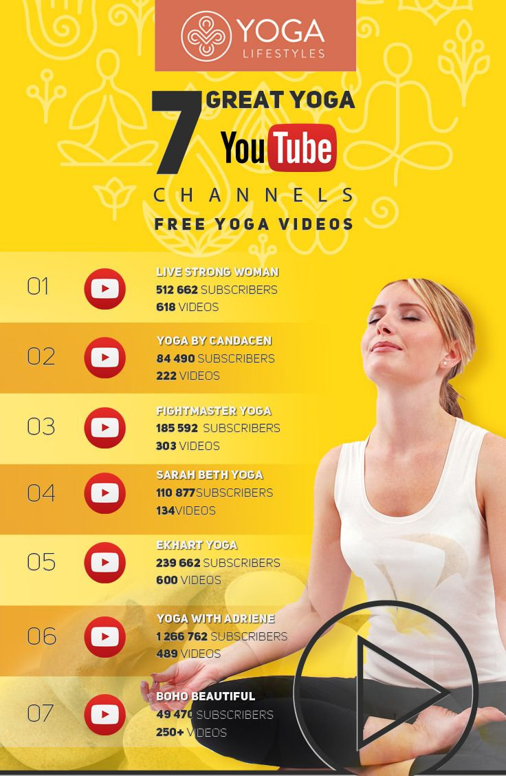 We selected the Top 7 Yoga YouTube channels dedicated to practicing yoga. | Yoga...