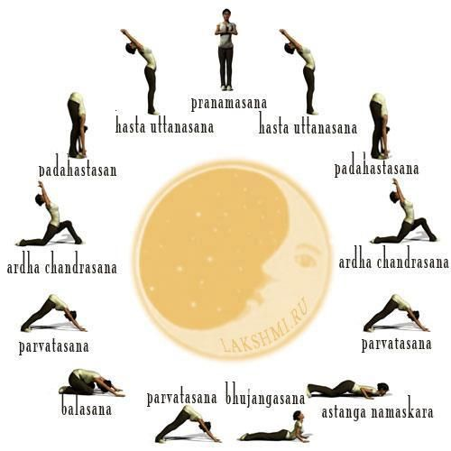 moon salutation. We did this in my yoga class and it was wonderful. I felt so op...