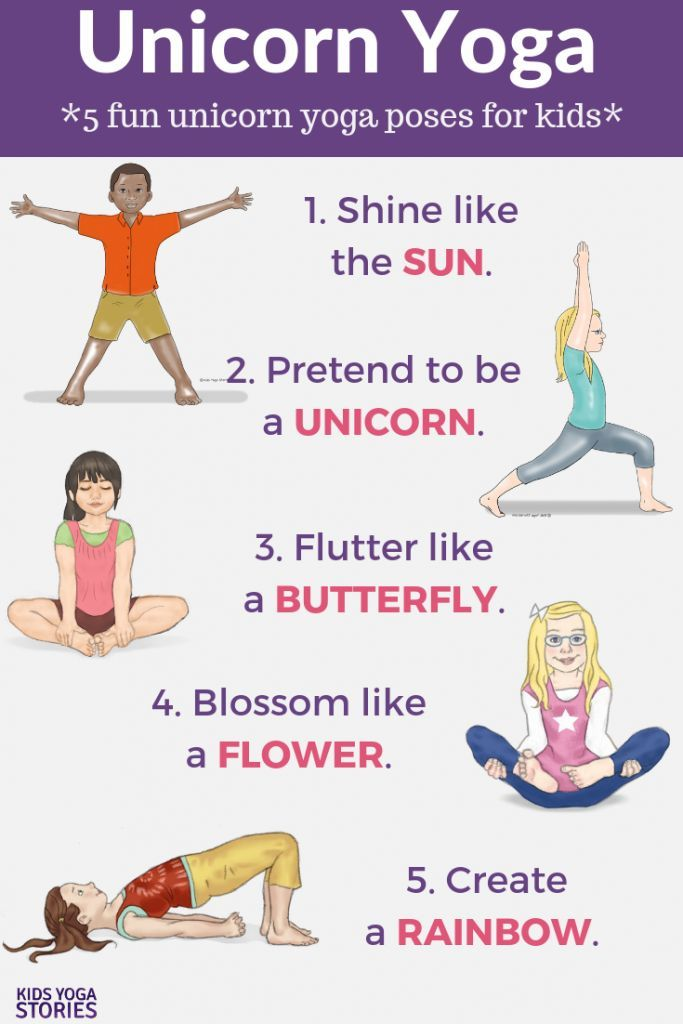 photograph about Kids Yoga Poses Printable called Yoga Poses : Unicorn Yoga: Textbooks and Yoga Poses for Youngsters