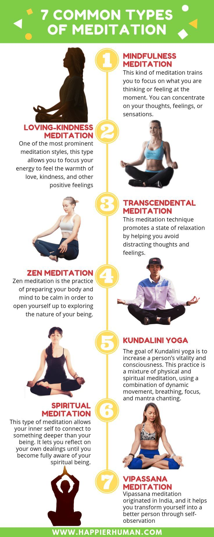 There are many kinds of meditation, but here are the most popular and widely use...