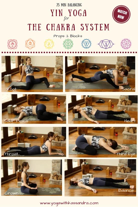 Chakra Yin Yoga