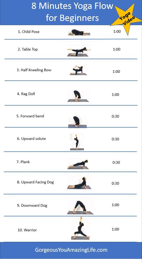 yoga for weight loss for women