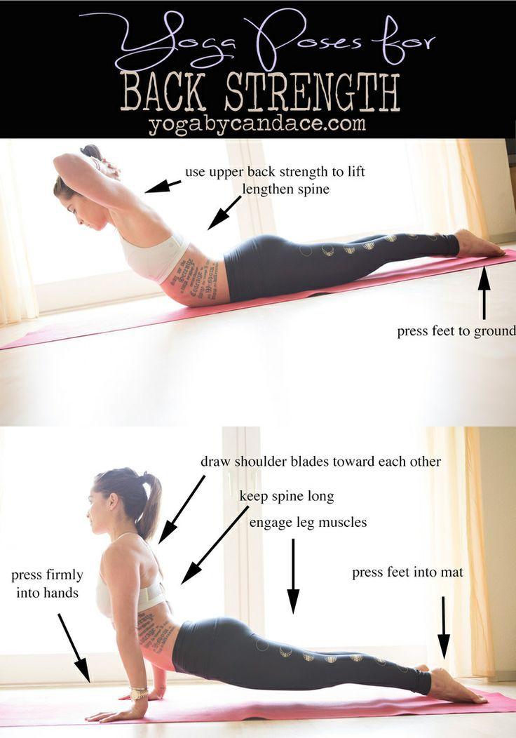 Yoga Questions Answered — YOGABYCANDACE